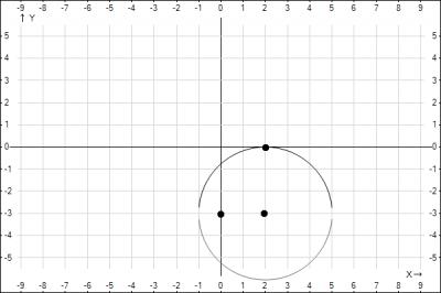 уравнение линии второго порядка