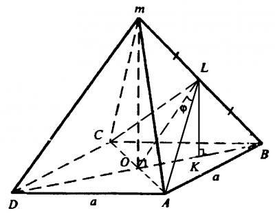 правильная четырехугольная пирамида
