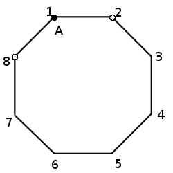 Сколько существует треугольников, вершины которых являются вершинами данного выпуклого 8-угольника, а стороны не совпадают со сторонами этого многоугольника?